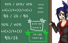 백문이 불여일견 7화 -잊혀진 무덤(完)-
